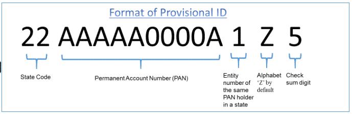 GST Provisional Enrolment ID Format