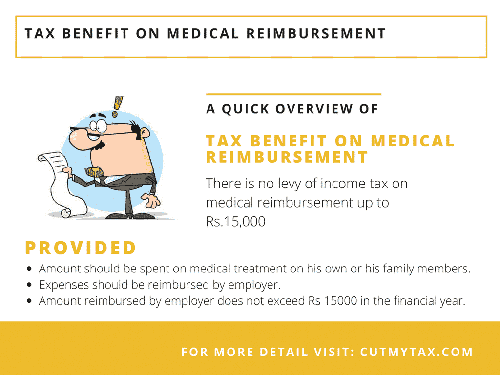 medical expenses reimbursement