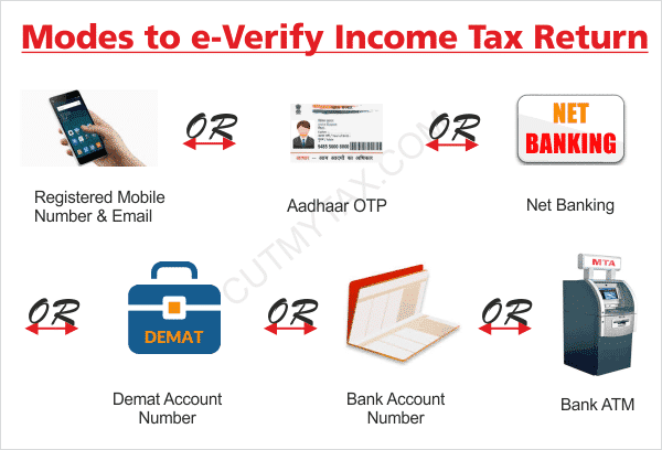 modes to everify income tax return