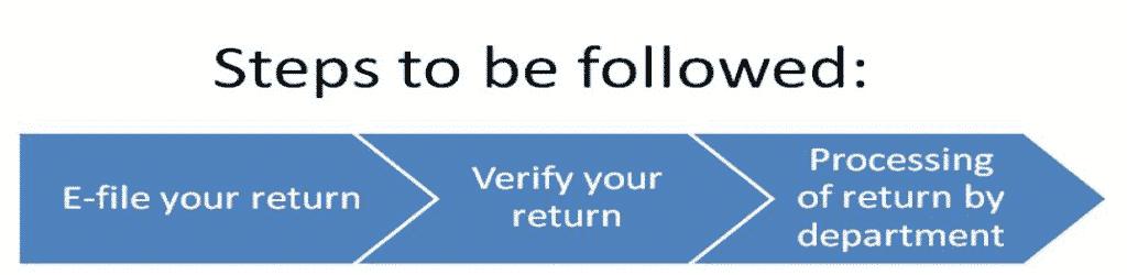 e verification of income tax return procedure