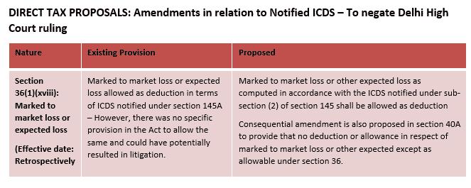 budget 2018 direct tax proposals amendments