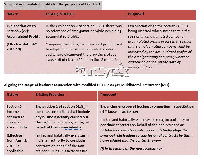 budget 2018 dividends part 2