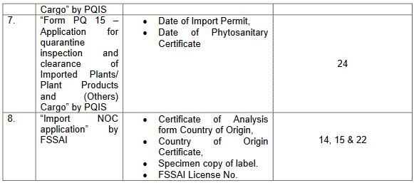 esacnhit document list 2